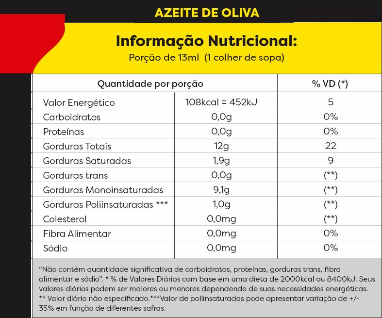 TABELA NUTRICIONAL - AZEITE DE OLIVA