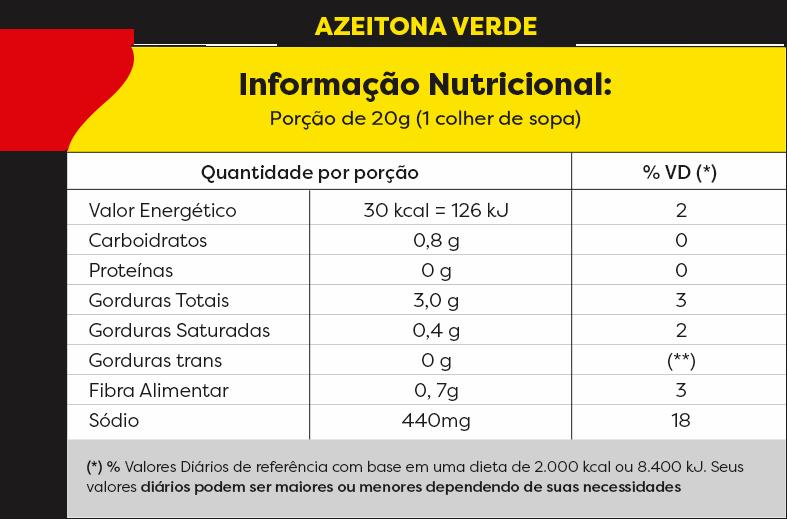 TABELA NUTRICIONAL - AZEITONA FAT