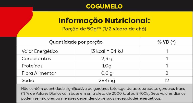 TABELA NUTRICIONAL - COGUMELO