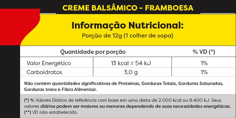 TABELA NUTRICIONAL - FRAMBOESA