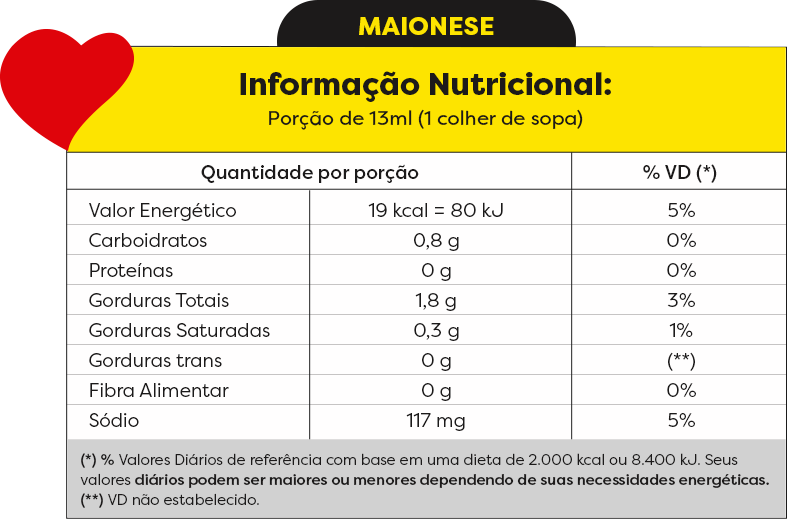 TABELA NUTRICIONAL - MAIONESE