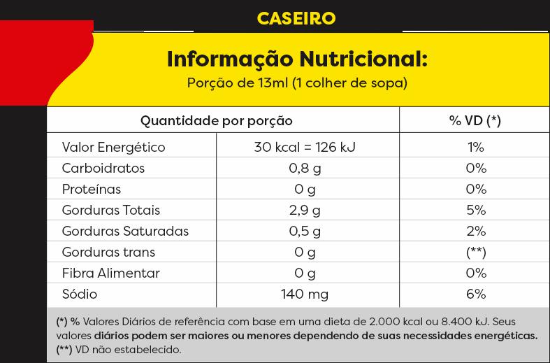 tabela-nutricional-caseiro