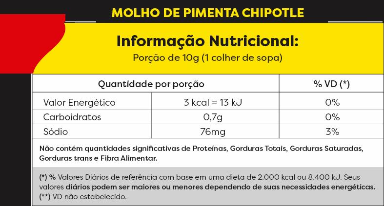 TABELA NUTRICIONAL - CHIPOTLE