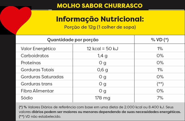 TABELA NUTRICIONAL - CHURRASCO
