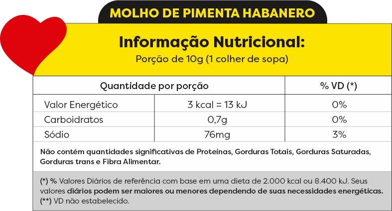 TABELA NUTRICIONAL - HABANERO