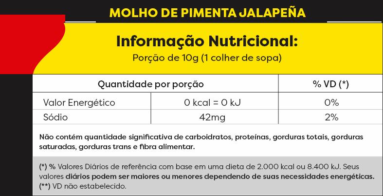 TABELA NUTRICIONAL - JALAPEÑA