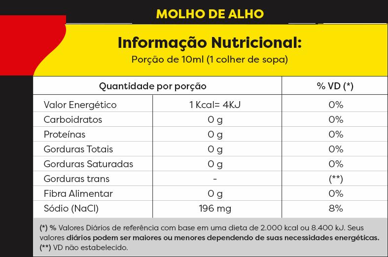 TABELA NUTRICIONAL - MOLHO DE ALHO