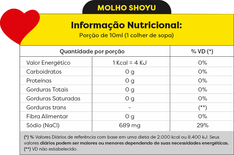 TABELA NUTRICIONAL - MOLHO SHOYU